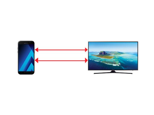 Cara Menghubungkan HP ke TV dengan Kabel Data